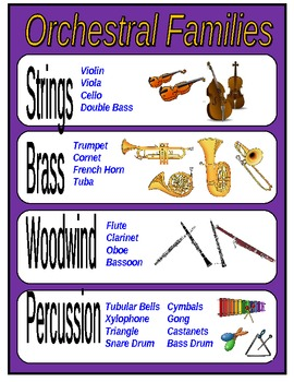 3 Music Poster Set - Tempo, Elements and The Orchestra