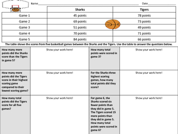 3.NBT.2 Adding and Subtracting within 1,000 Problem-Solvlng Activities