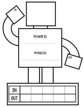 3.NBT.A.2 - Input/Output Table BUNDLE - Task Cards & Robot Craftivity