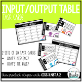 3.NBT.A.2 - Input Output Table Task Card Set using Addition & Subtraction