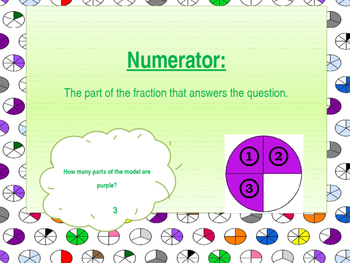 3.NF.1 Fraction Introduction