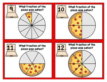 3.NF.1 Pizza Fractions