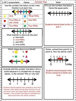3.NF.2 -Task Cards, Assessments, Centers and More