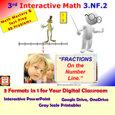 3.NF.2 Math Interactive 3rd Grade Test Prep: Number Line F