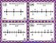 3.NF.2 Task Cards: Fractions on Number Lines Task Cards 3.