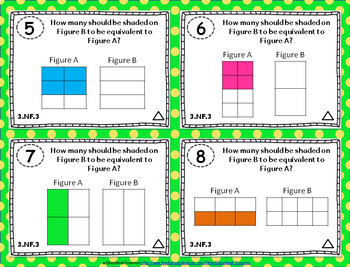 3.NF.3 Task Cards: Equivalent Fractions & Comparing Fractions Task Cards 3.NF.3
