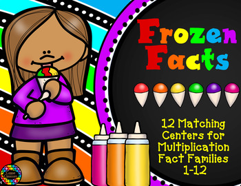 3.OA.1 Frozen Facts Multiplication Math Centers