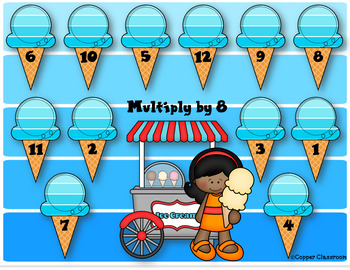 3.OA.1 Scooping Facts Multiplication Math Centers