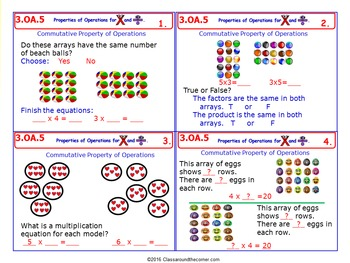 3.OA.5 Math 3rd Grade NO PREP Task Cards—PROPERTY OF OPERATIONS FOR x AND ÷