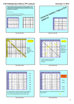 3.OA.9 Addition and Multiplication Patterns with SMP