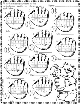 3.OA.9 Function Tables Input Output Multiplication Division Practice Printables