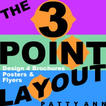 Graphic Art & Design Guide > 3 POINT LAYOUT 4 Brochures, Posters & Flyers