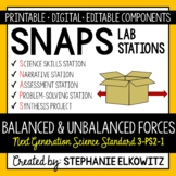 3-PS2-1 Balanced and Unbalanced Forces Lab Stations Activity