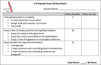 Simple 3-Paragraph Essay Rubric for ELLs
