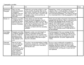 3 -Paragraph Writing Rubric for Intermediate Grades