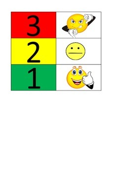 3 Point Behavior Scale