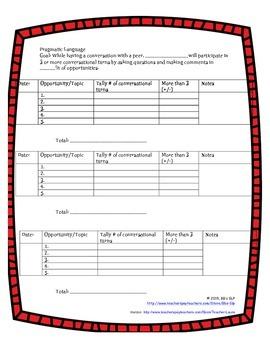 3 Pragmatic Language Goals and Data Sheets