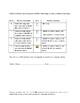 3-Pt Differentiated ENL (ESL) Assignment for NYC Grade 2 Social Studies Unit 3
