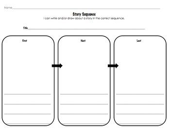 3 Quick Universal Graphic Organizers