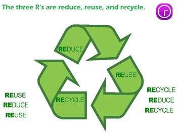 3 Rs Tips Reduce Reuse Recycle