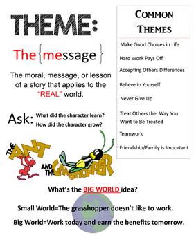 3.RL.1.2 Theme Poster