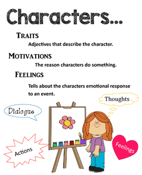 3.RL.3 Understand Characters Poster