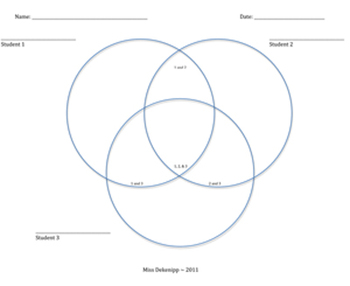 3-Ring Venn Diagram Graphic Organizer