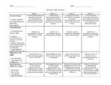 3 Rubriques - Texte d'opinion, un rapport, un recit