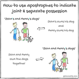Apostrophes Rules for Indicating Possession - Illustrations