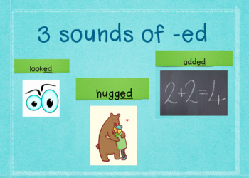 3 Sounds of -ed