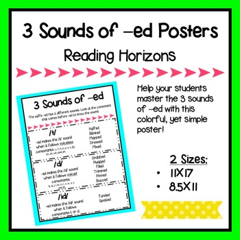 3 Sounds of -ed Poster - Reading Horizons