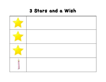 3 Stars and 1 Wish Assessment