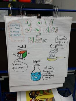 3 States of Matter Anchor Chart