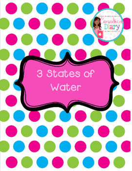 3 States of Water