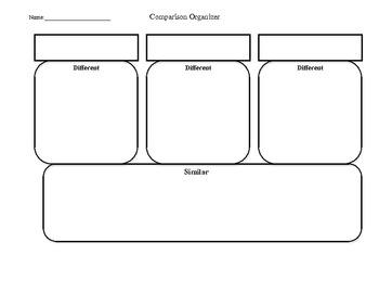 3 Subject Comparison Organizer