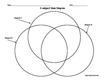 3 Subject Venn Diagram
