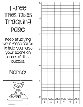 3 Times Tables Multiplication Fluency- 6 Quizzes with Self-Monitoring Graph