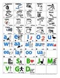 3 Trpl & Qdrpl Csnts Vwls Tones Chart