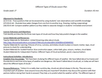3 Types of Clouds Lesson Plan