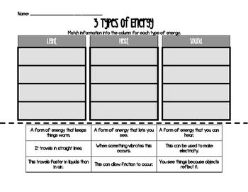 3 Types of Energy