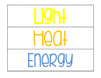 3 Types of Energy