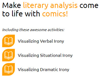 3 Types of Irony Activities:  Verbal, Visual, and Dramatic Irony