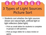 Types of Light Sources Sort