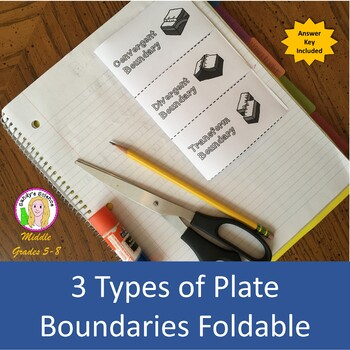 3 Types of Plate Boundaries Foldable