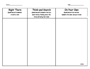 3 Types of Questions Graphic Organizer