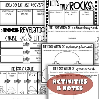 3 Types of Rock (Sedimentary, Igneous, Metamorphic) & Rock Cycle Activity Bundle