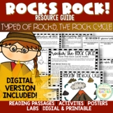 3 Types of Rock (Sedimentary, Igneous, Metamorphic) & Rock Cycle Activity Guide