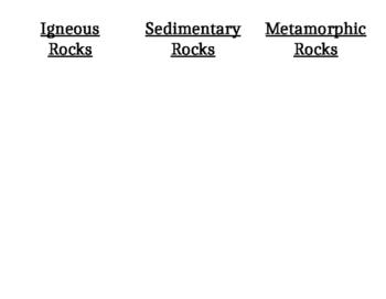 3 Types of Rocks