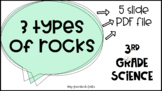3 Types of Rocks PP--PDF