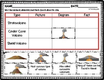 3 Types of Volcanoes Sort